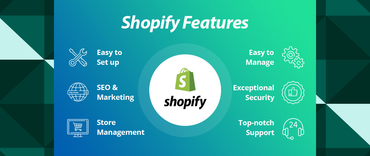 Shopify features reviewed